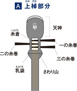 shamisen_05