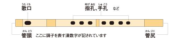 shinobue_01