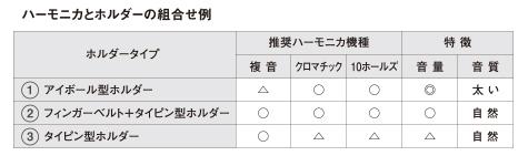 HMH-100_list