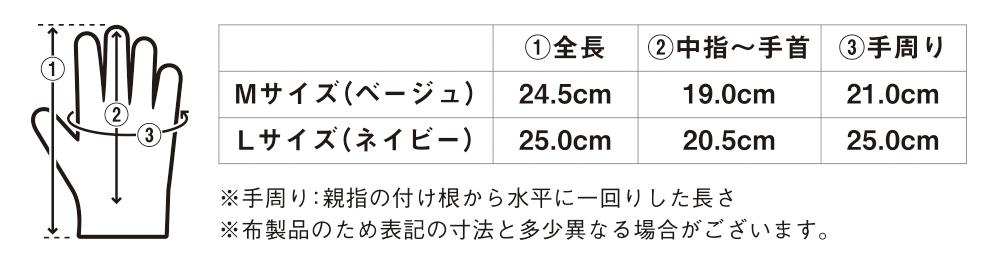 MIG_size
