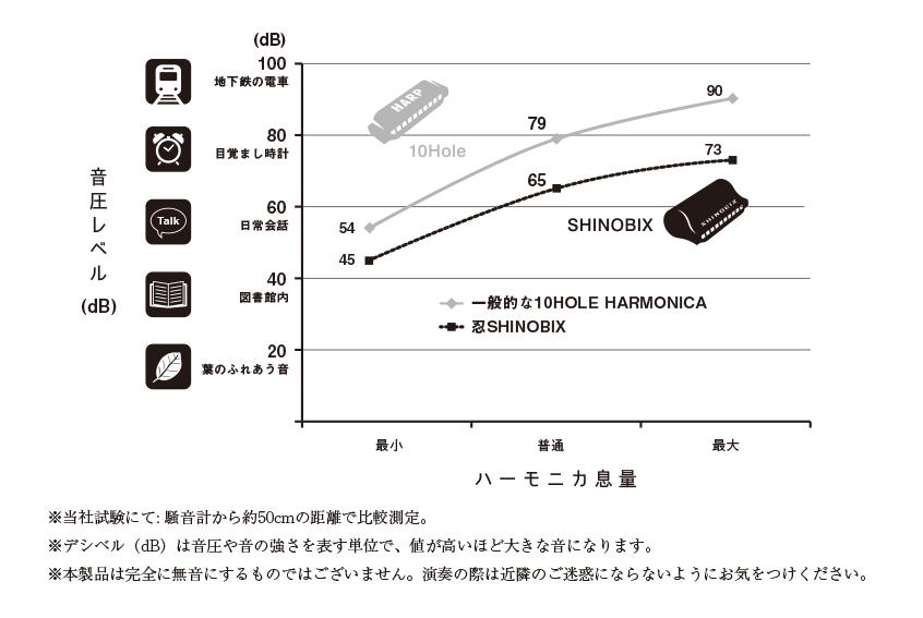 SHINOBIX_db2